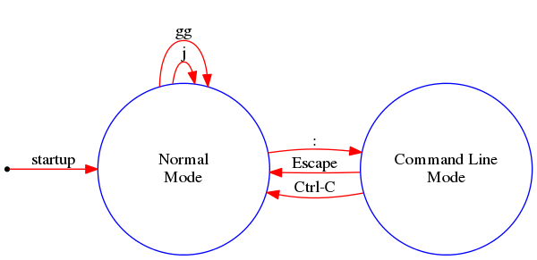 Basic-modes-example.png